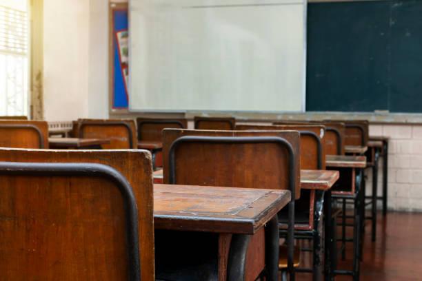 Read more about the article Desigualdades vinculadas a las escuelas secundarias en situación de pandemia